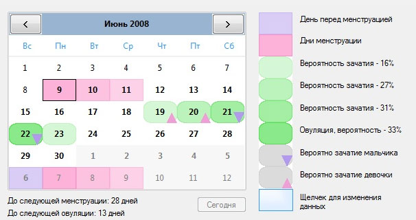 Безопасные от беременность дни